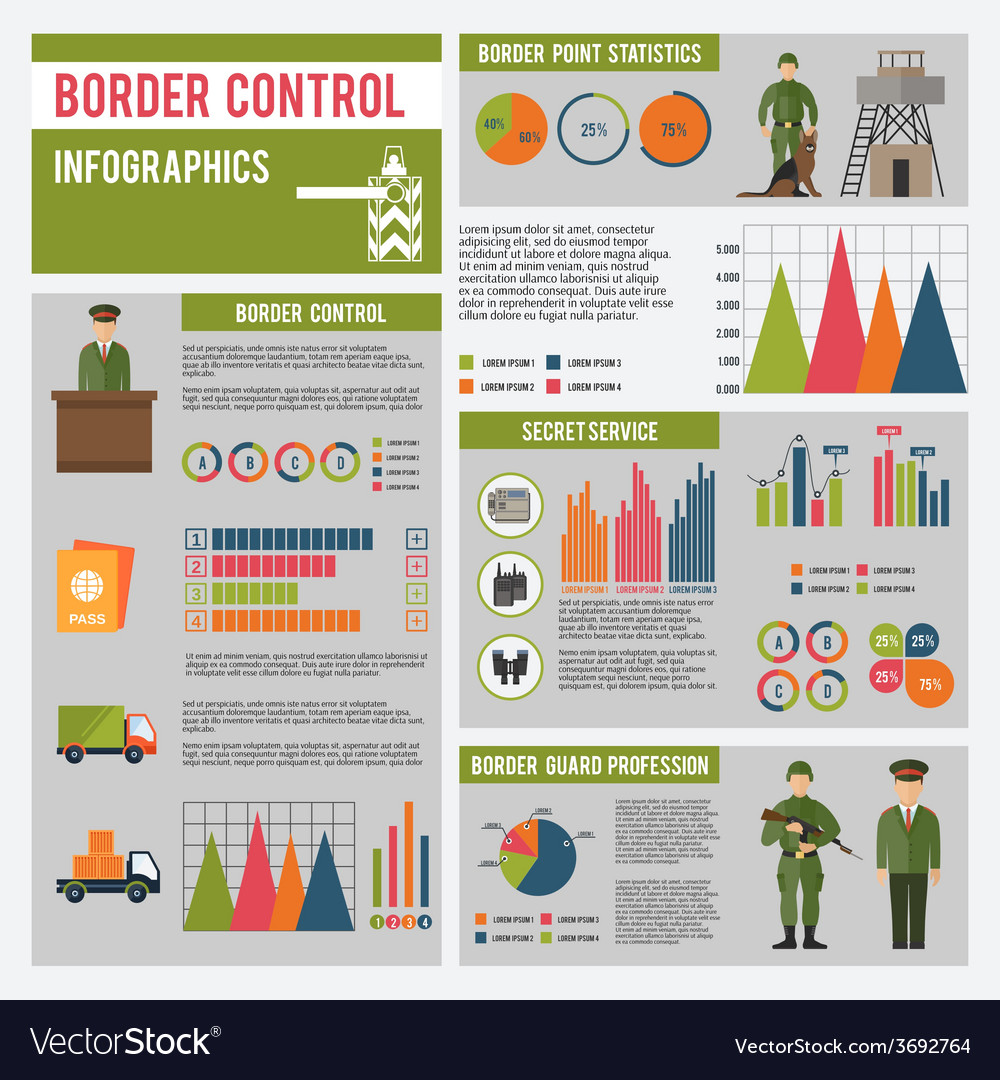 Border guard infographics vector   Price: 1 Credit (USD $1)