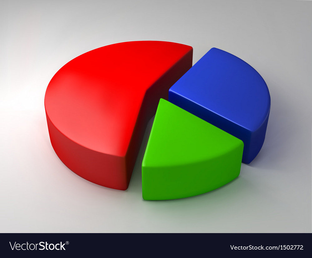Pie chart vector | Price: 1 Credit (USD $1)