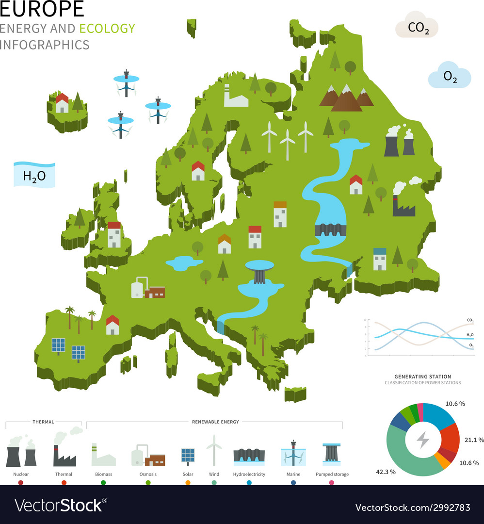 Energy industry and ecology of europe vector | Price: 1 Credit (USD $1)