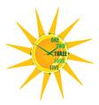 Clock in the sun three vector
