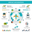 Airport infographic set vector