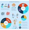 Hygiene infographics set vector