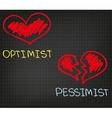Realist and pessimist vector