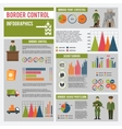 Border guard infographics vector
