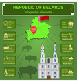 Belarus infographics statistical data sights vector