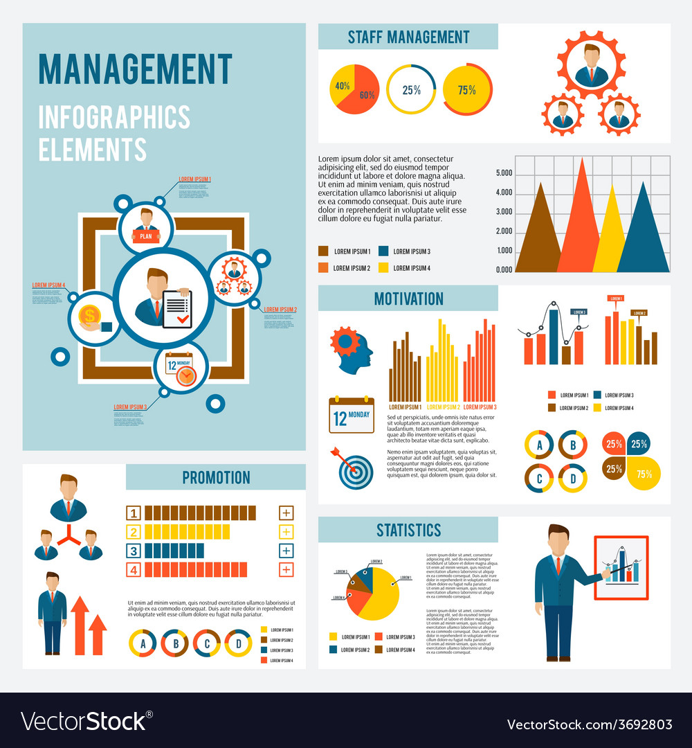 Management infographic set vector | Price: 1 Credit (USD $1)