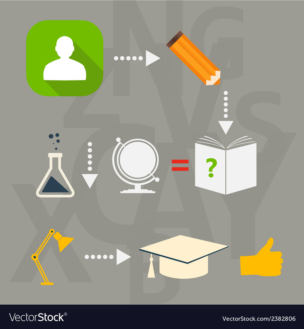Set of flat icons for study and education vector | Price: 1 Credit (USD $1)