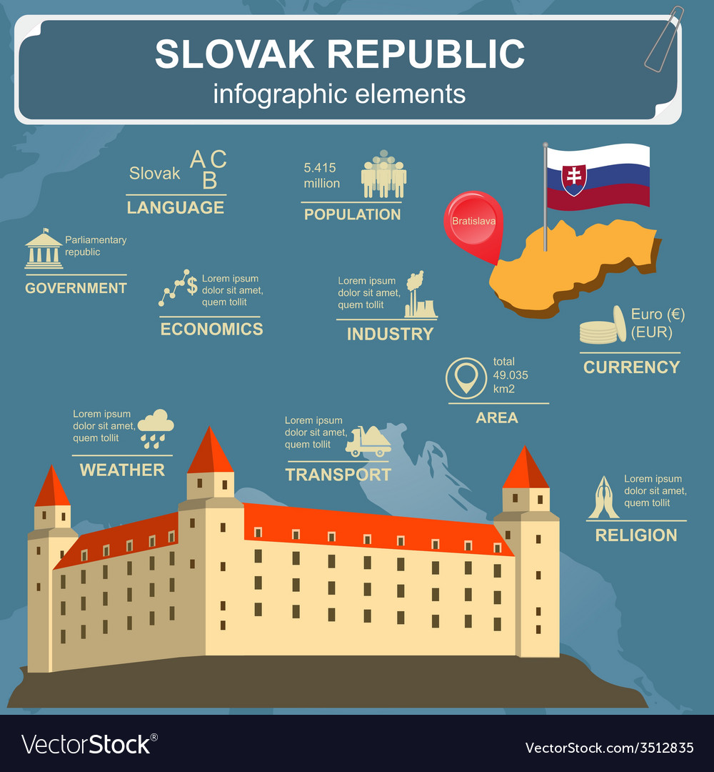 Slovakia infographics statistical data sights vector | Price: 1 Credit (USD $1)