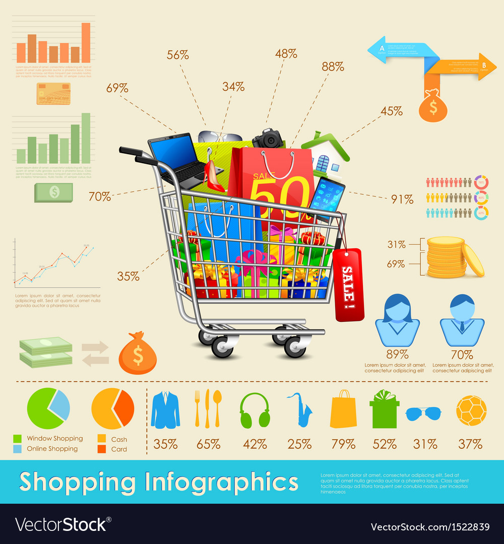 Shopping infographics vector   Price: 3 Credit (USD $3)