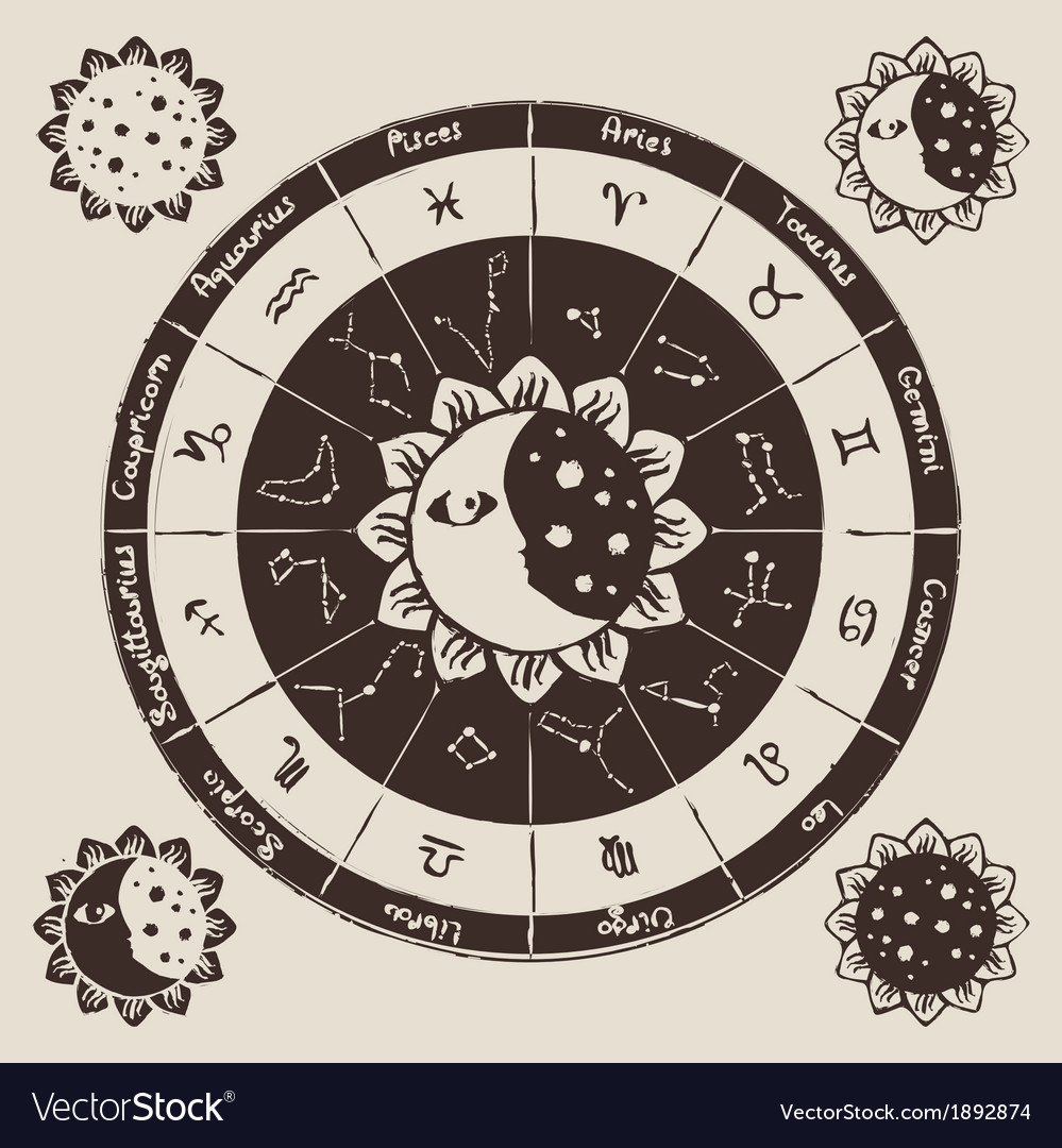 Circle of the zodiac vector | Price: 1 Credit (USD $1)