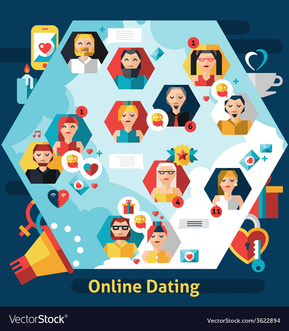 Online dating concept vector | Price: 1 Credit (USD $1)