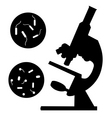 Black microscope vector