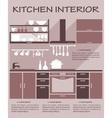Flat kitchen interior design vector