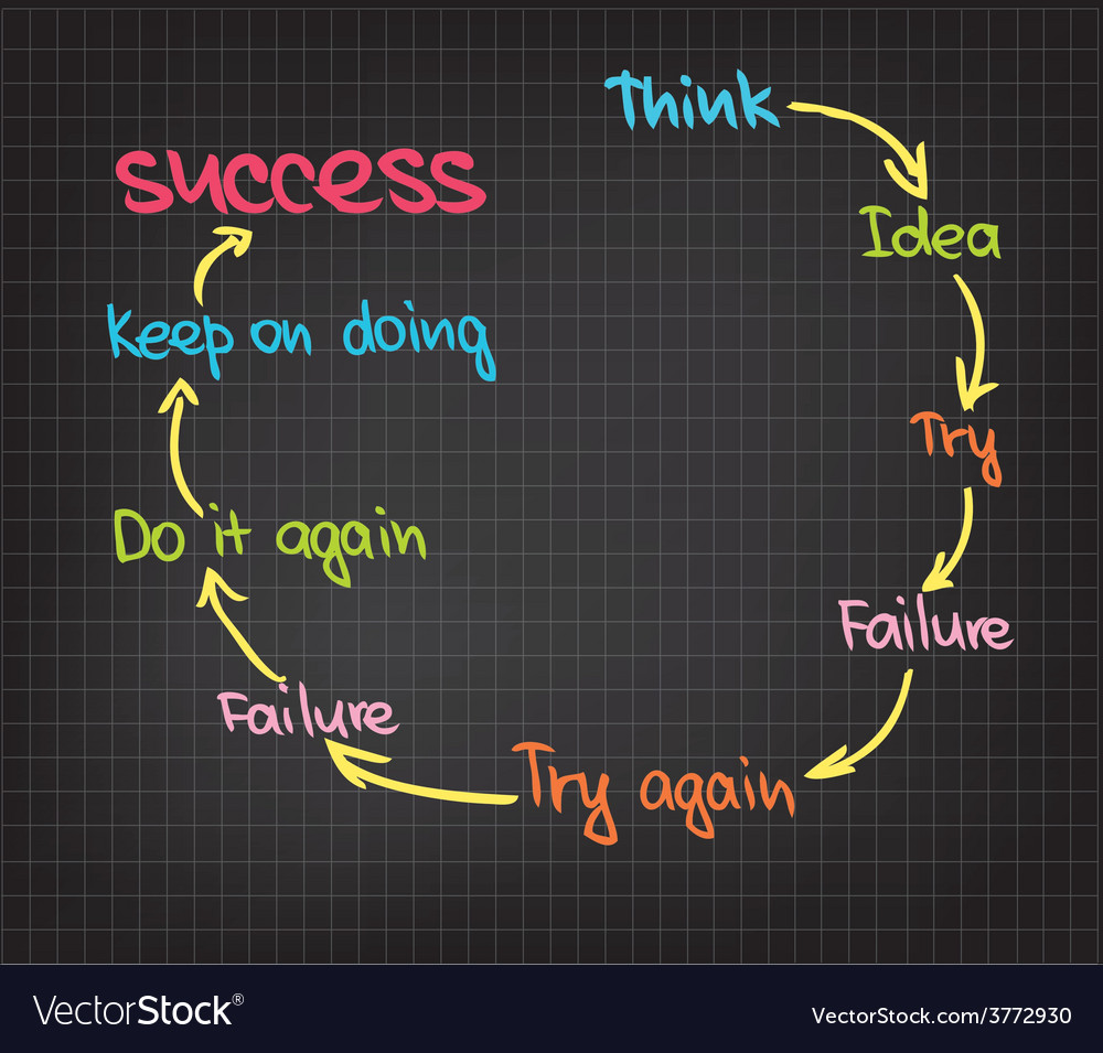 Success circle vector   Price: 1 Credit (USD $1)