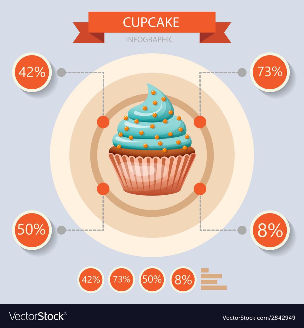 Cupcake infographics set vector | Price: 1 Credit (USD $1)