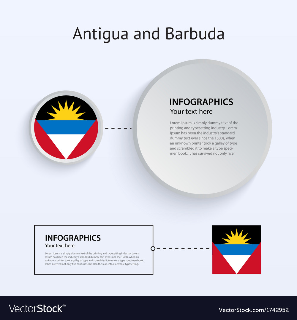 Antigua and barbuda country set of banners vector | Price: 1 Credit (USD $1)