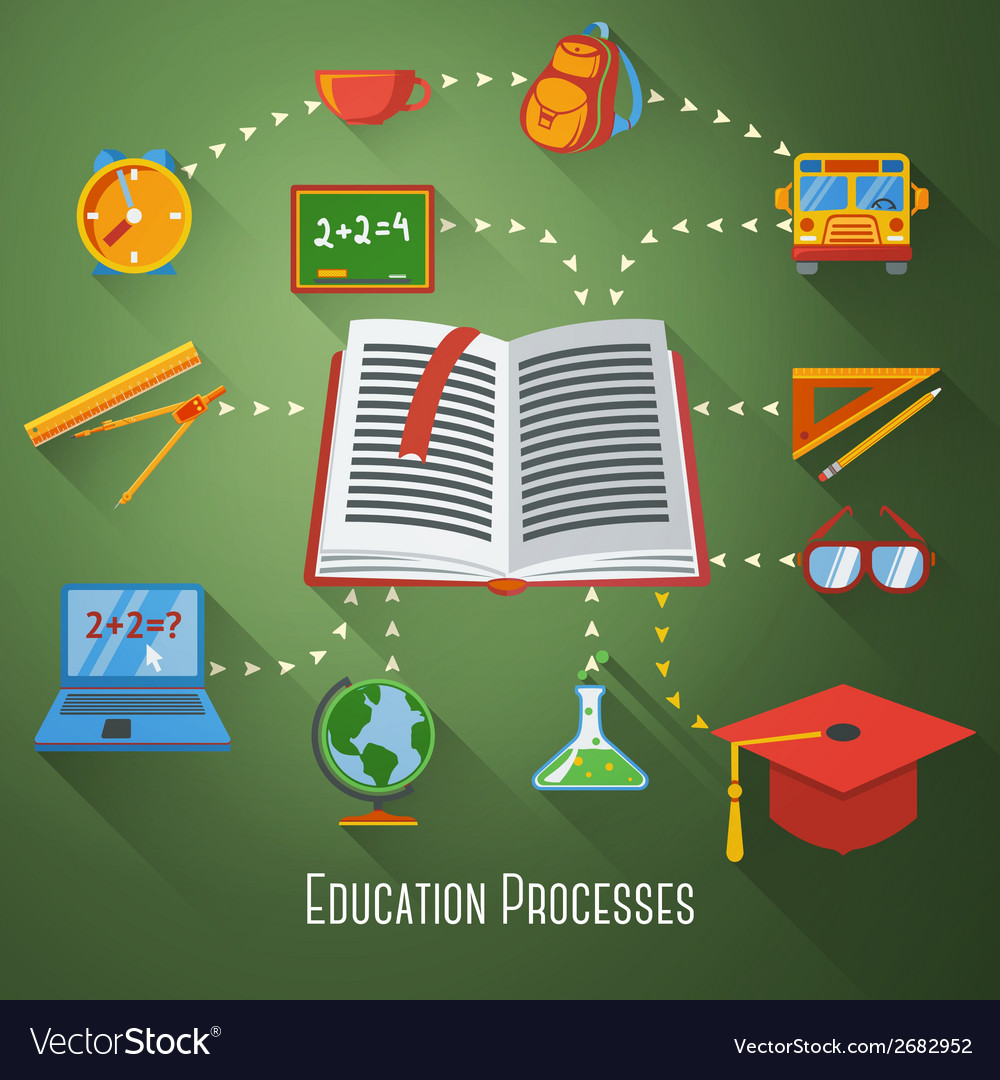 Flat concept of education processes with icons - vector | Price: 1 Credit (USD $1)