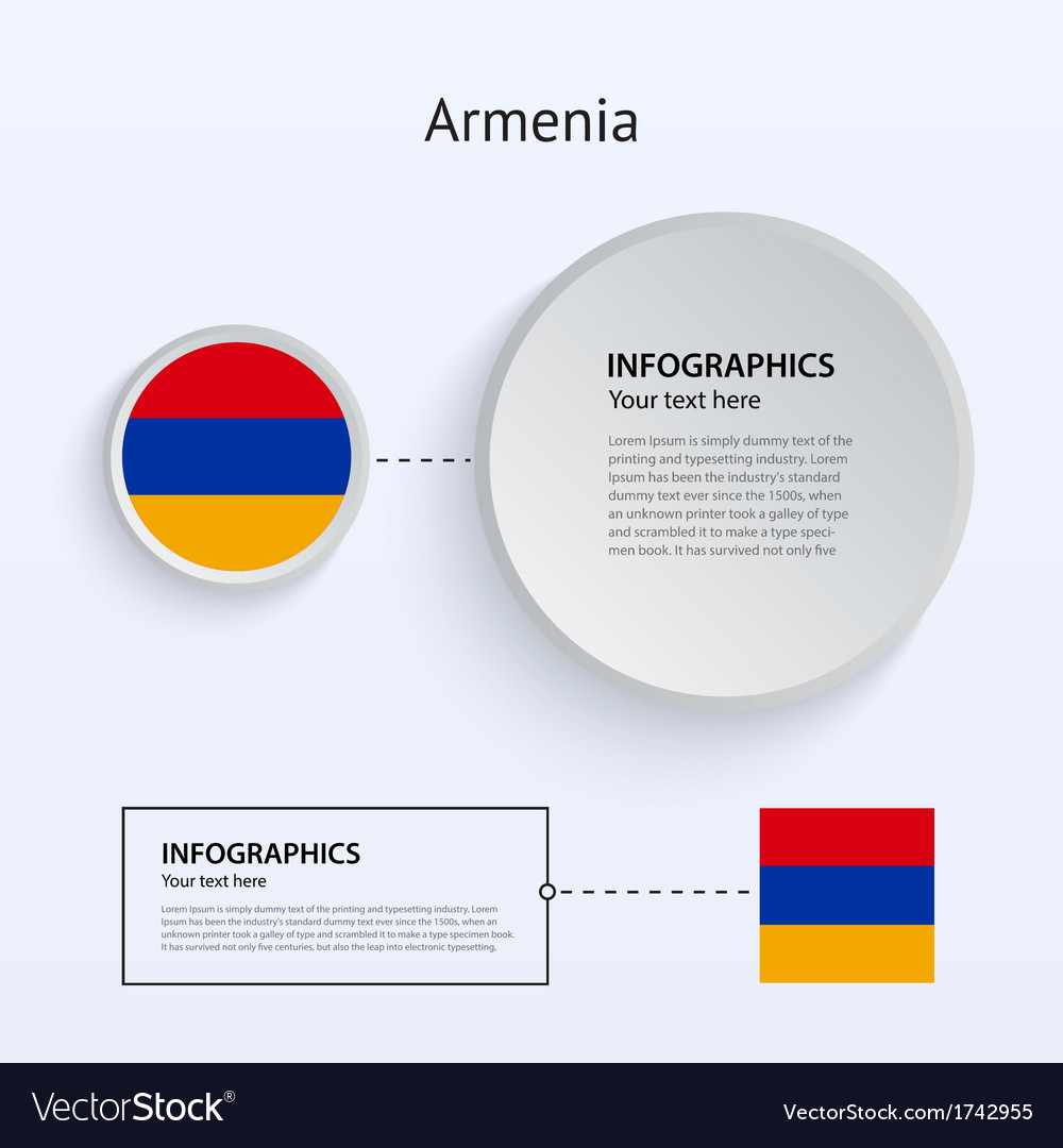 Armenia country set of banners vector | Price: 1 Credit (USD $1)