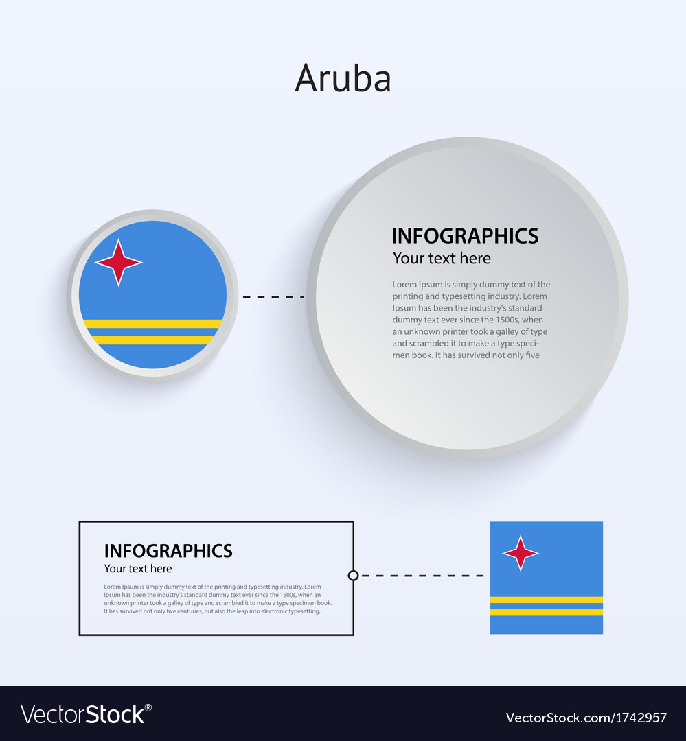 Aruba country set of banners vector | Price: 1 Credit (USD $1)