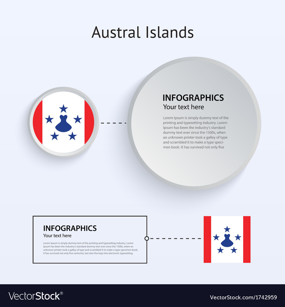 Austral islands country set of banners vector | Price: 1 Credit (USD $1)