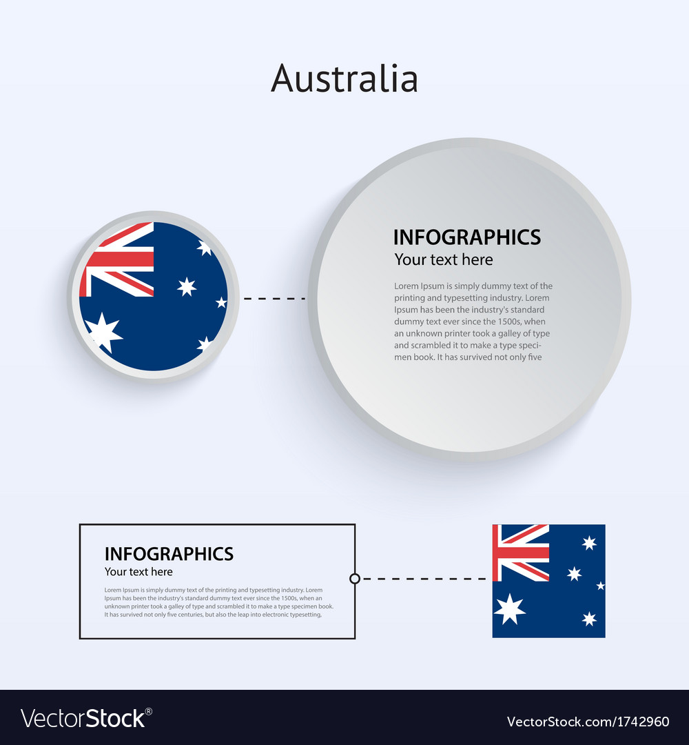 Australia country set of banners vector | Price: 1 Credit (USD $1)