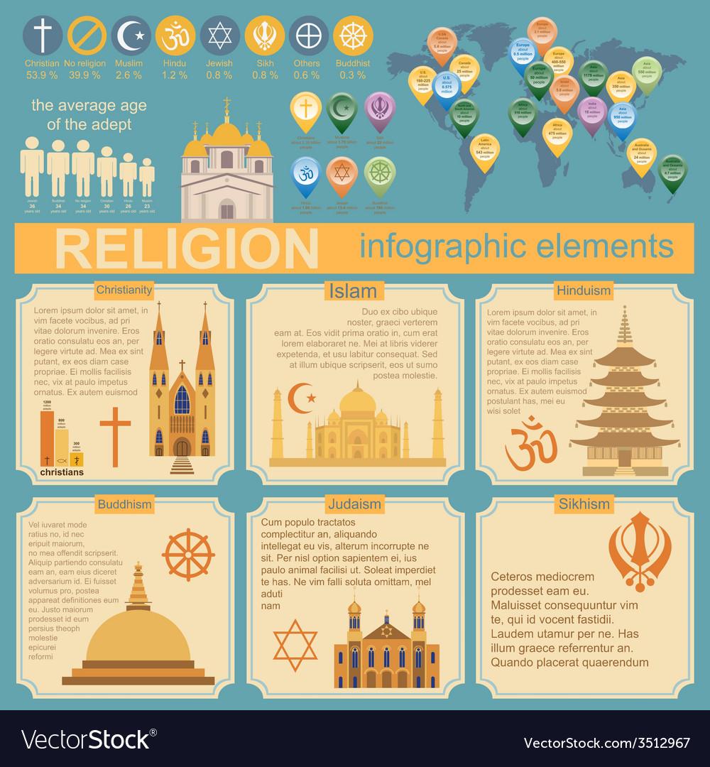 Religion infographics vector   Price: 1 Credit (USD $1)
