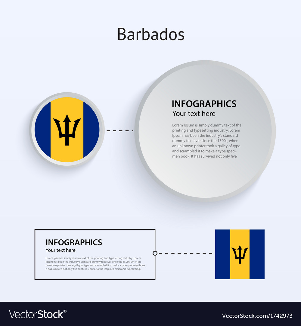 Barbados country set of banners vector | Price: 1 Credit (USD $1)