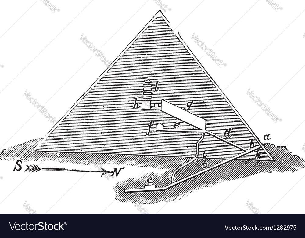 Vintage pyramids sketch vector | Price: 1 Credit (USD $1)