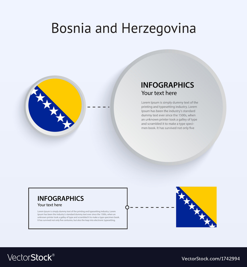 Bosnia and herzegovina country set of banners vector | Price: 1 Credit (USD $1)