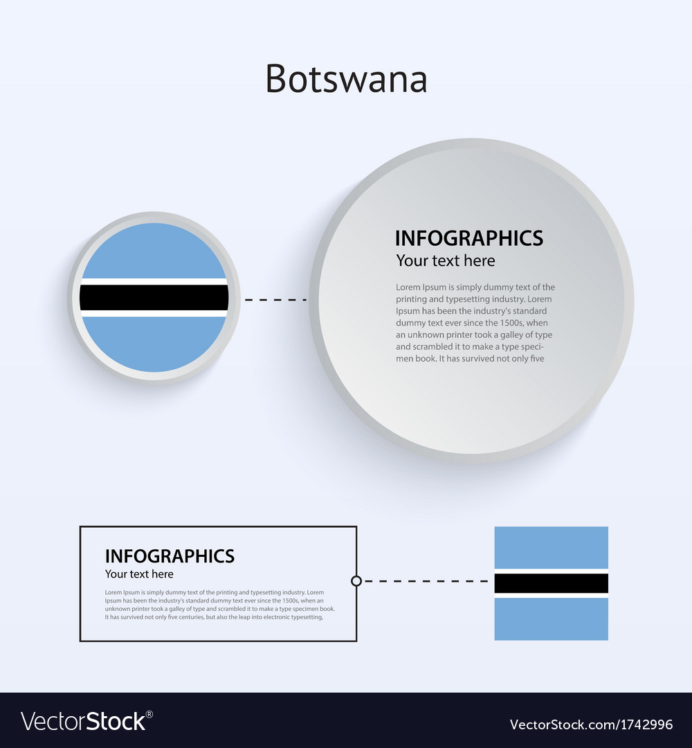 Botswana country set of banners vector | Price: 1 Credit (USD $1)