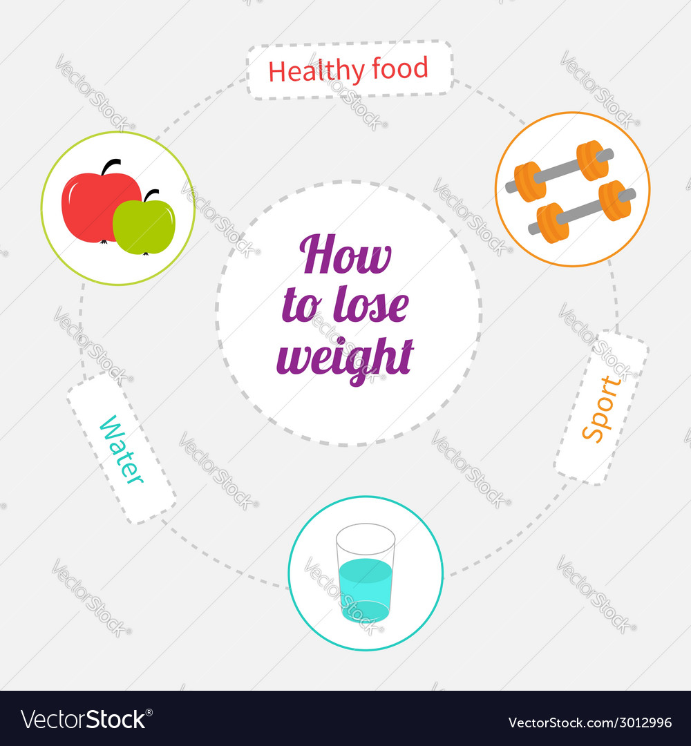 Healthy lifestyle circletext inside vector | Price: 1 Credit (USD $1)