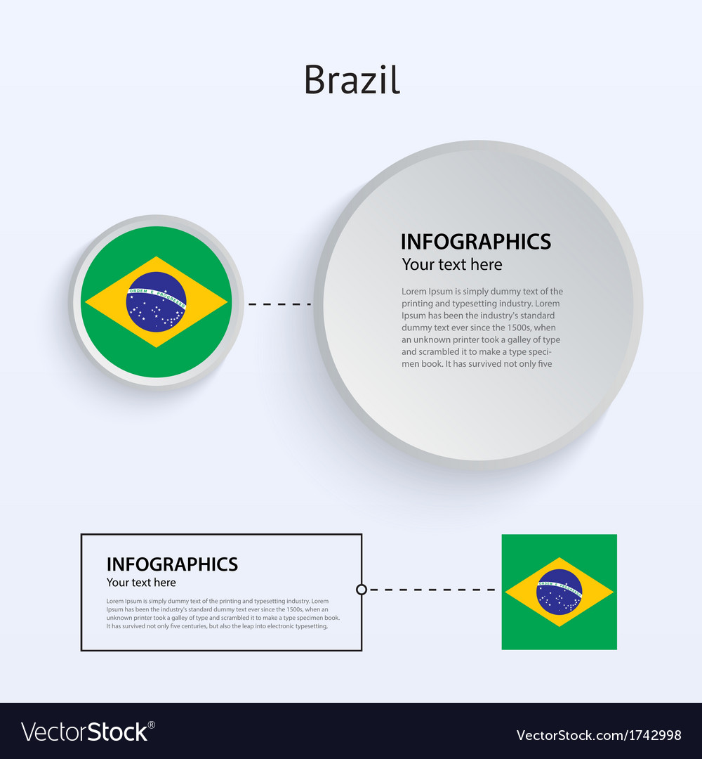 Brazil country set of banners vector | Price: 1 Credit (USD $1)