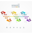 Timeline infographic map and flag pin vector