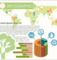 An infographics showing the different locations vector