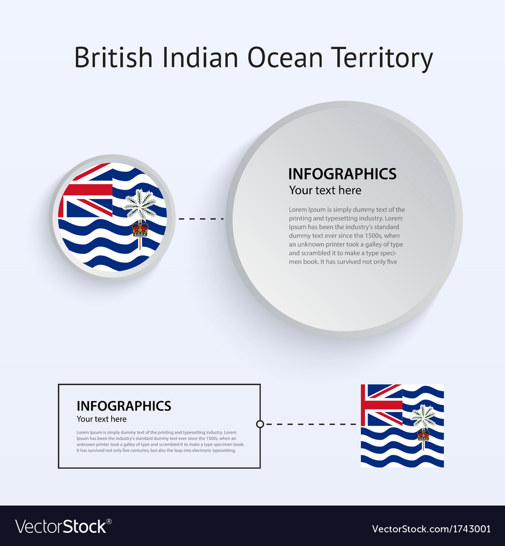 British indian ocean territory country set of vector | Price: 1 Credit (USD $1)