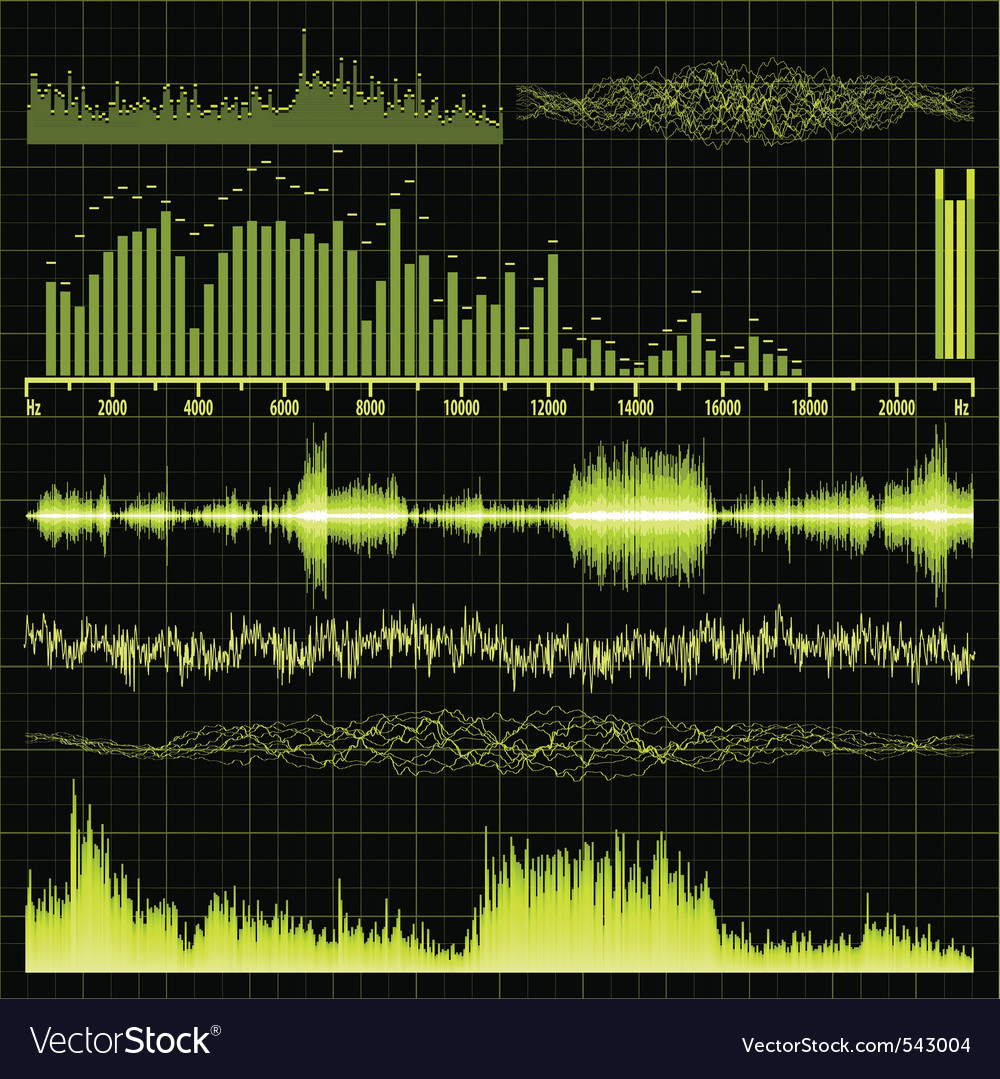 Frequency analyzer vector | Price: 1 Credit (USD $1)