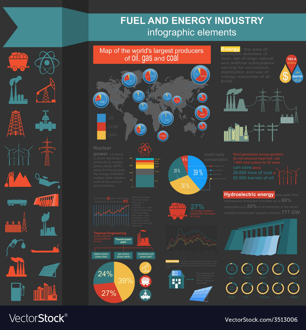 Fuel and energy industry infographic set elements vector | Price: 1 Credit (USD $1)