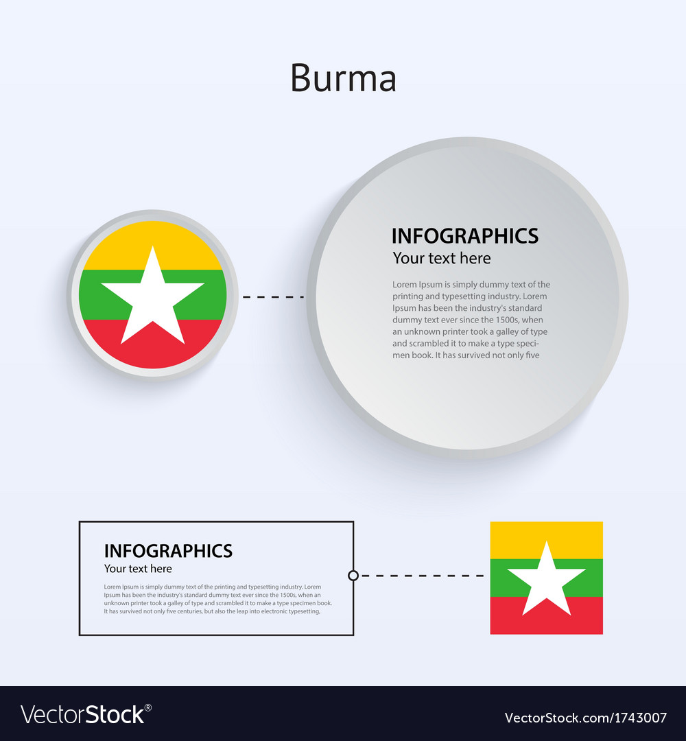Burma country set of banners vector | Price: 1 Credit (USD $1)