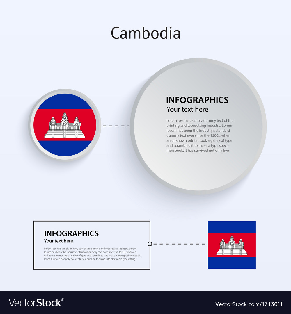 Cambodia country set of banners vector | Price: 1 Credit (USD $1)