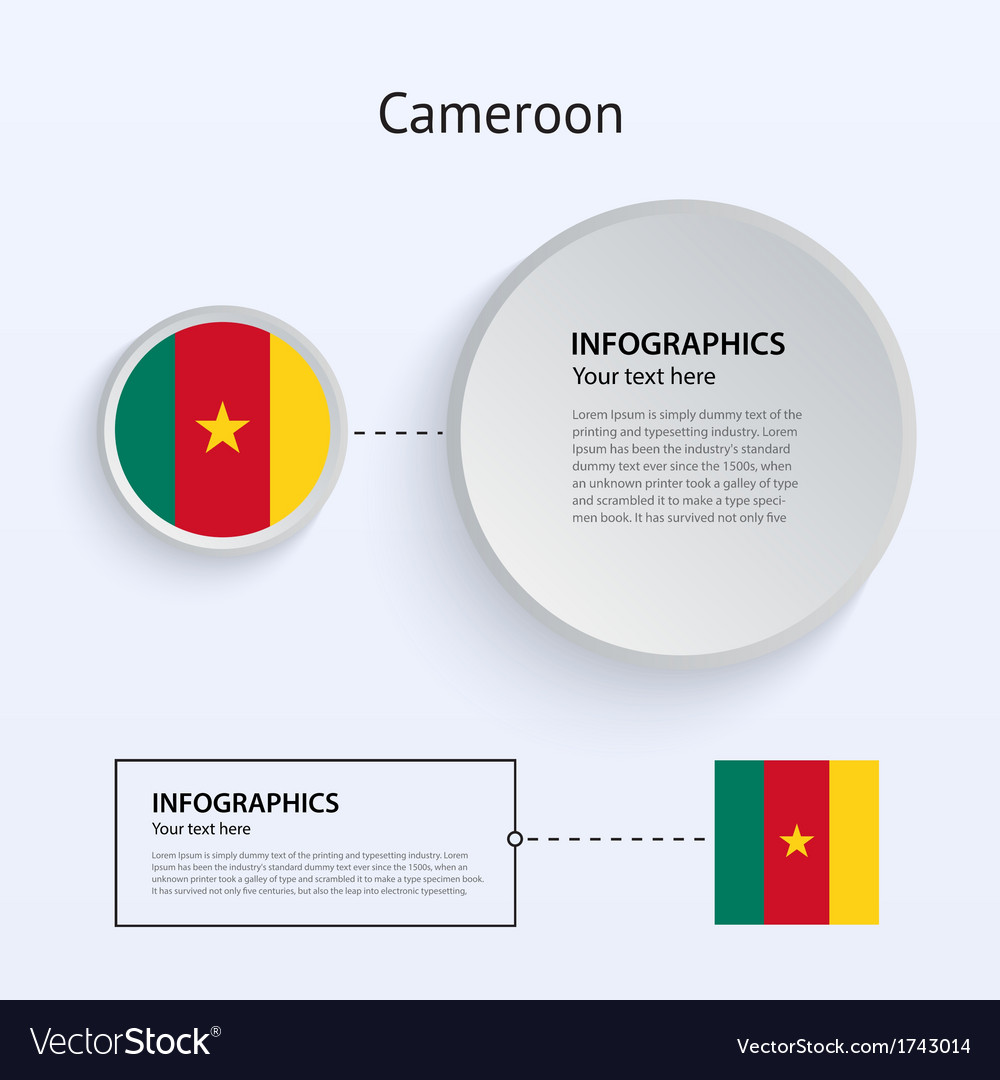 Cameroon country set of banners vector | Price: 1 Credit (USD $1)