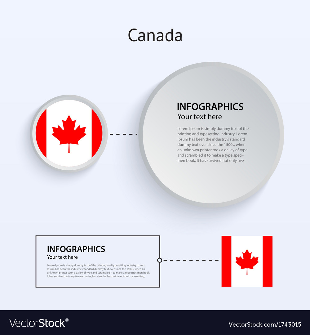 Canada country set of banners vector | Price: 1 Credit (USD $1)