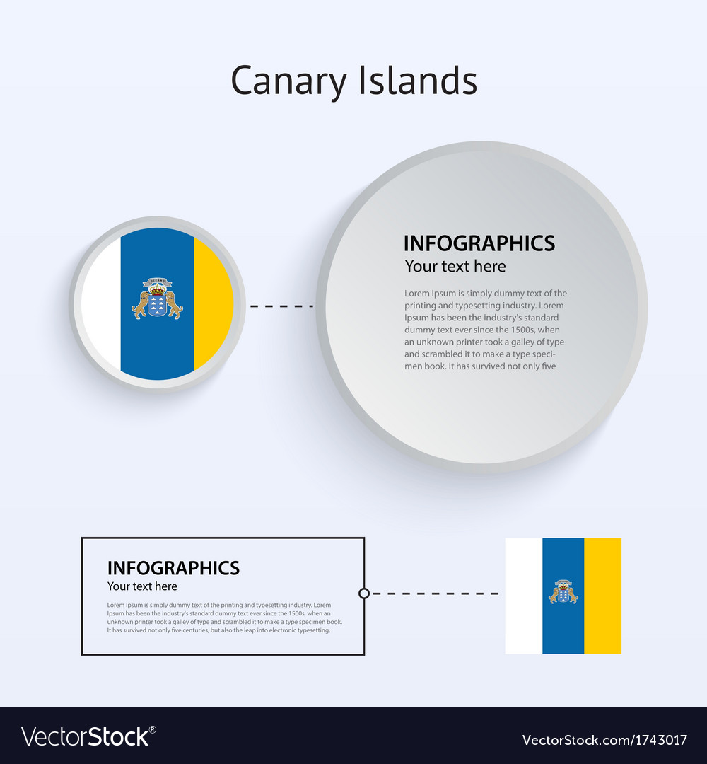 Canary islands country set of banners vector | Price: 1 Credit (USD $1)
