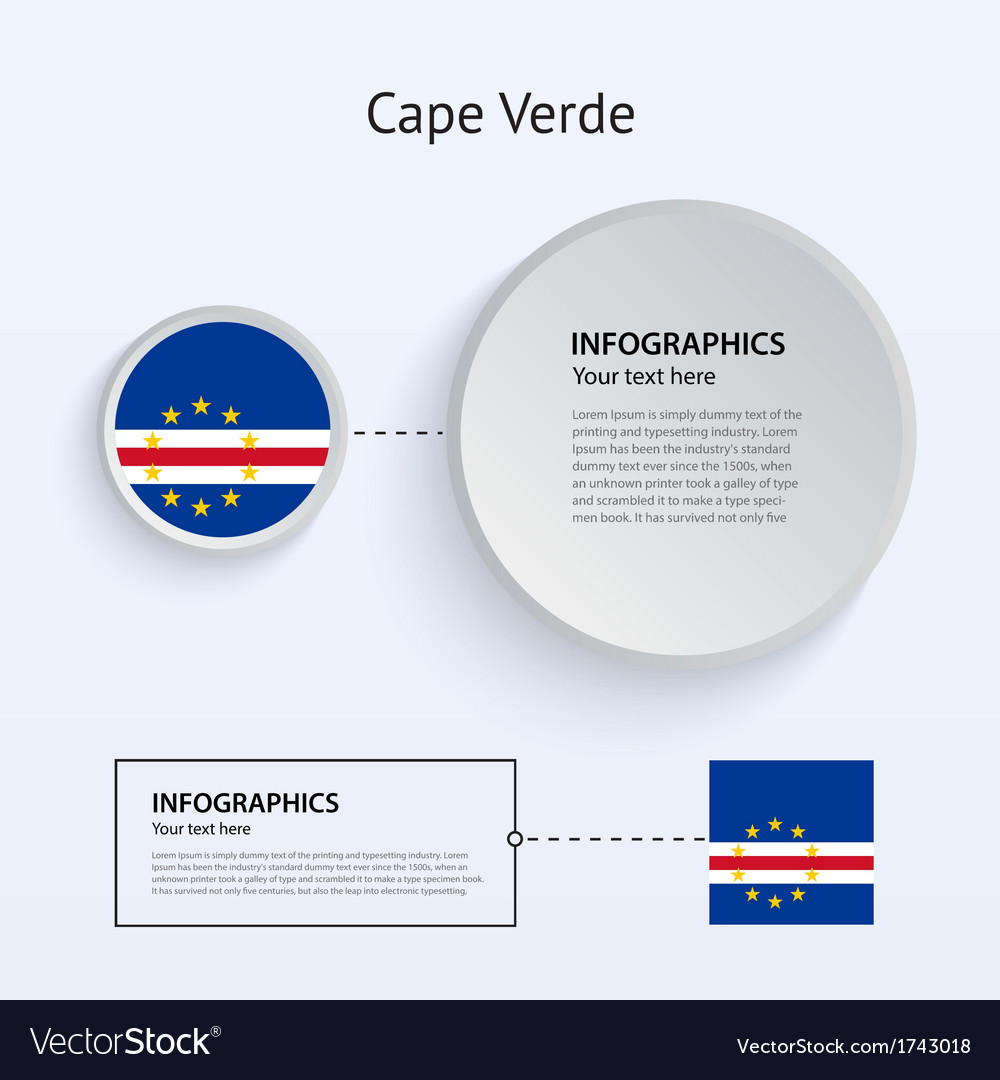 Cape verde country set of banners vector | Price: 1 Credit (USD $1)