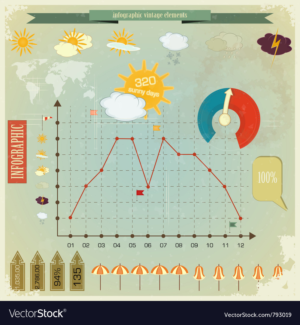Vintage infographic weather icons vector | Price: 1 Credit (USD $1)