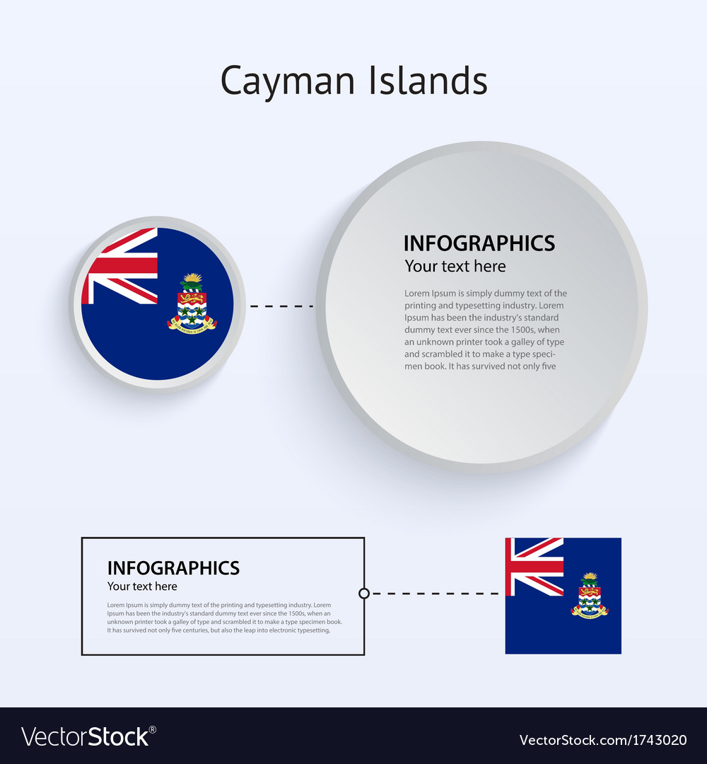 Cayman islands country set of banners vector | Price: 1 Credit (USD $1)