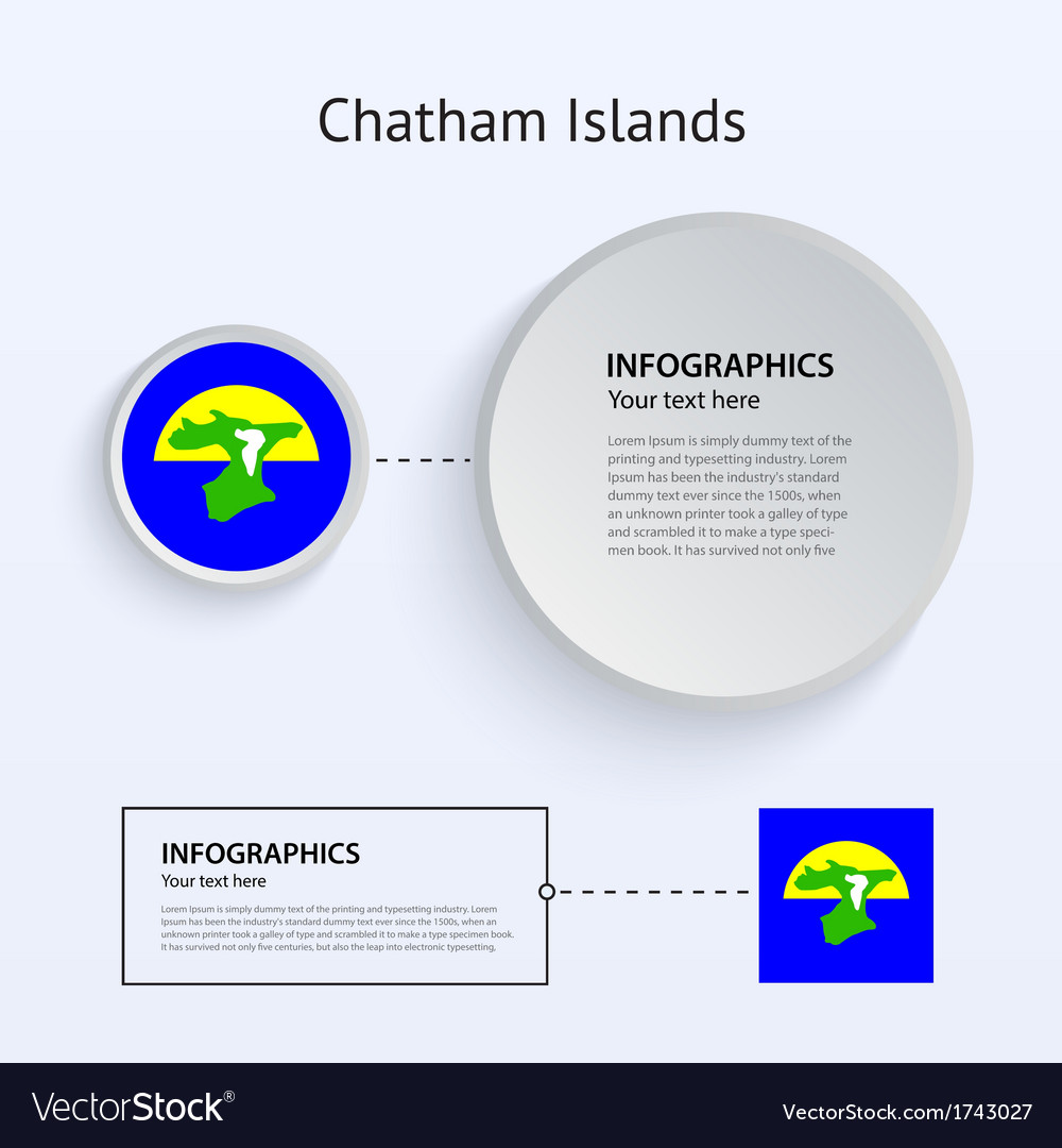 Chatham islands country set of banners vector | Price: 1 Credit (USD $1)