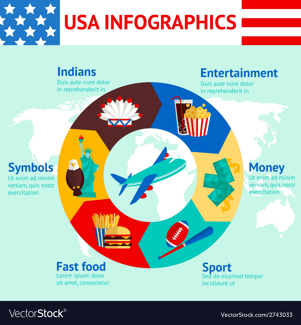 Usa travel infographics vector | Price: 1 Credit (USD $1)
