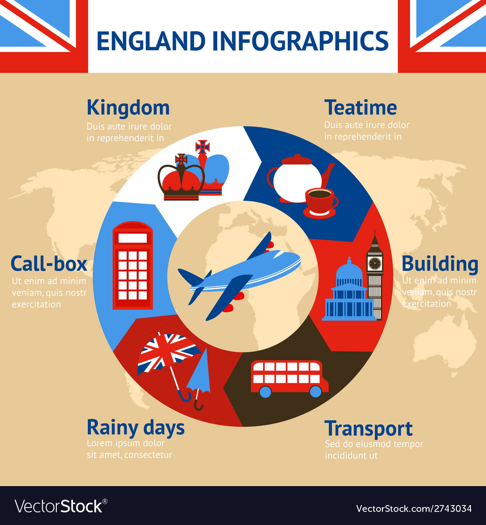 London england infographics vector | Price: 1 Credit (USD $1)
