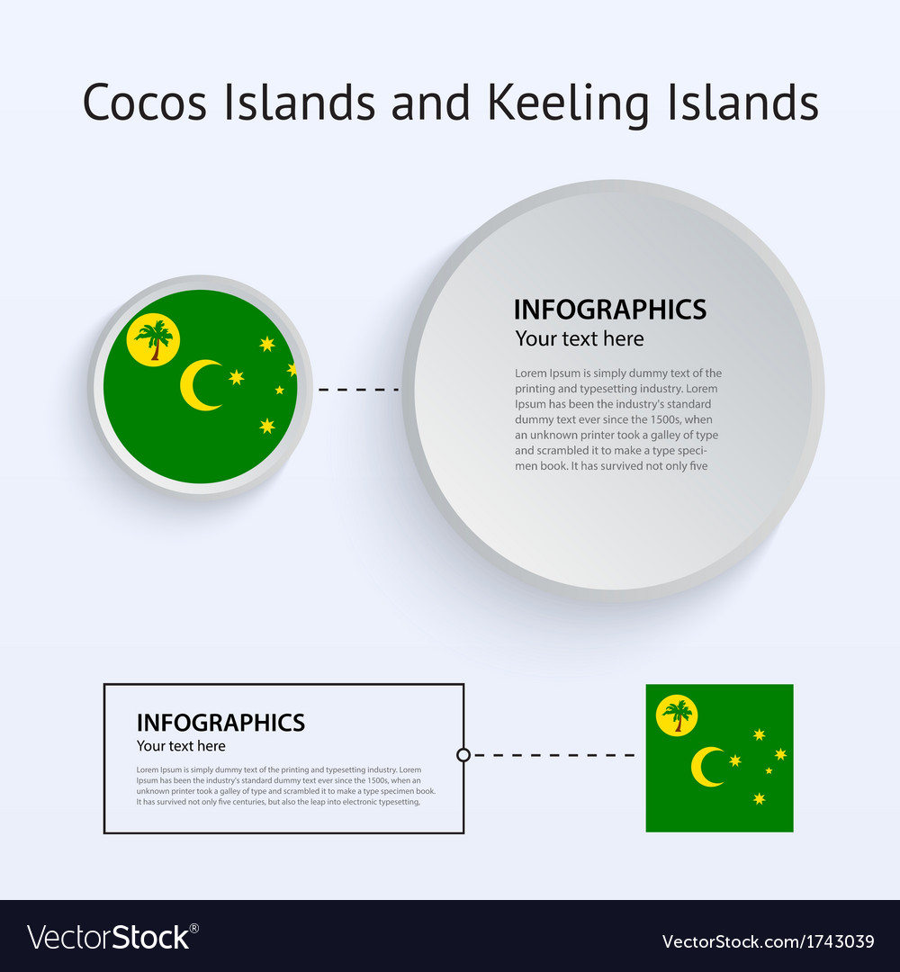 Cocos and keeling islands country set of banners vector | Price: 1 Credit (USD $1)