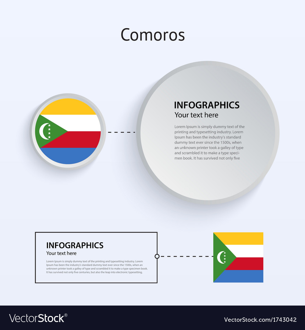 Comoros country set of banners vector | Price: 1 Credit (USD $1)